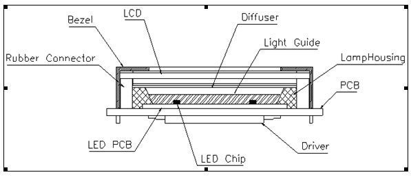 led灯的构造原理图解